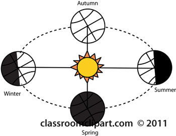 Geography clipart earth #7