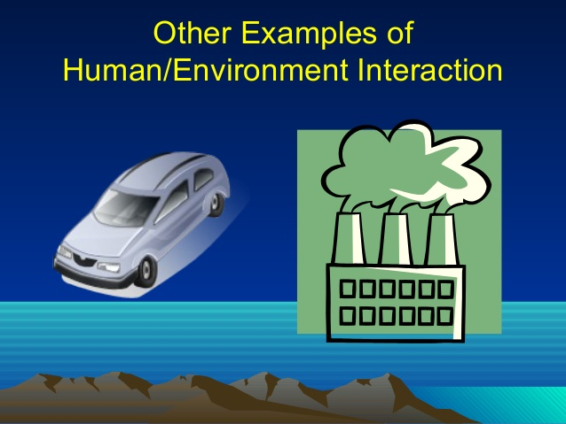 Atmosphere clipart human environment interaction Themes of Interaction Human/Environment of