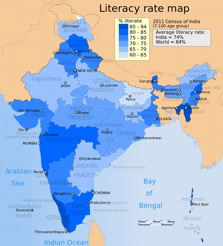 Geography clipart literacy rate 17 India [Around territories 2011