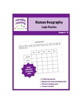 Geography clipart literacy rate 25+ logic Literacy Earnings 5