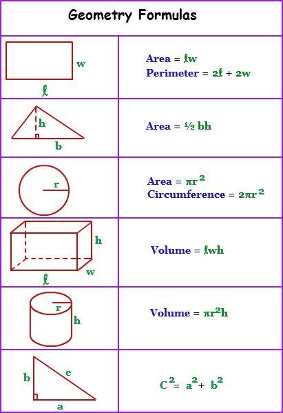 Geometry clipart advanced mathematics Geometry ideas 25+ Advanced best