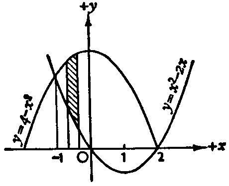 Geometry clipart calculus Calculus! 552 as best