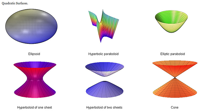 Geometry clipart calculus Using Using calculus 3D taking
