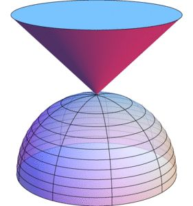 Geometry clipart function Images and and Find on