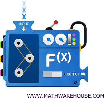 Machine clipart function machine Function math a machine evaluate