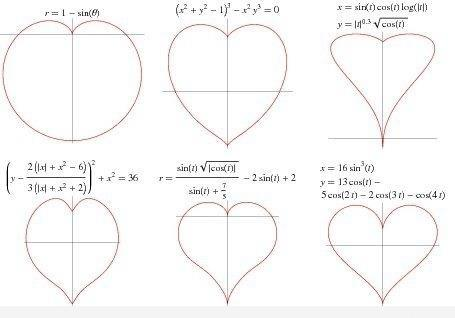 Geometry clipart function Graph Pinterest graph Heart equations