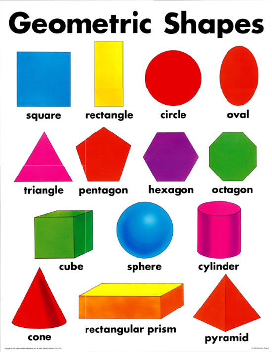 Geometry clipart geometric shape Anchor · more Math about