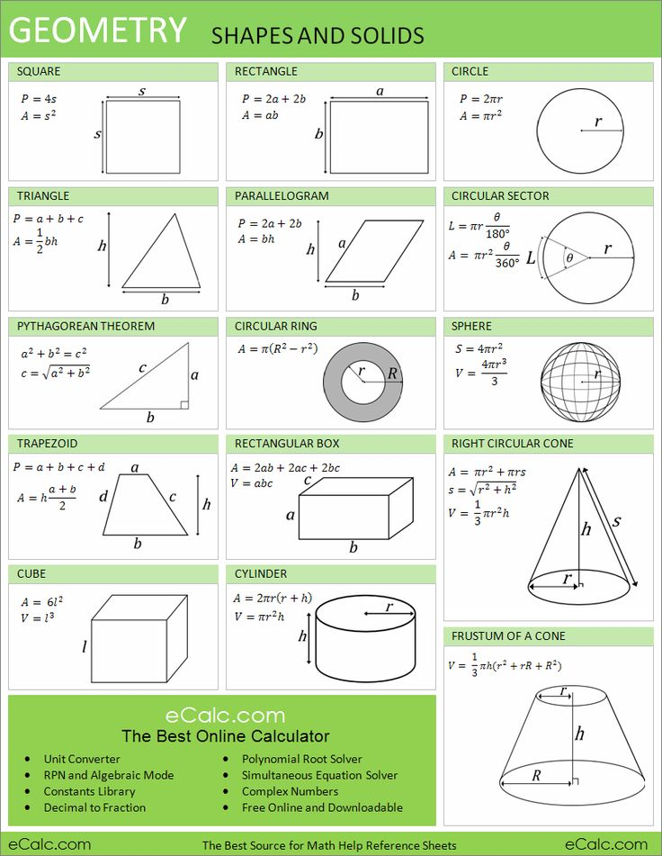 Geometry clipart high school math Is all on anyone High
