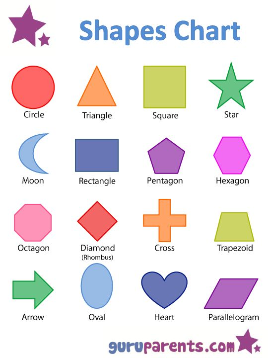 Geometry clipart learning material Charts Shapes on contains shapes