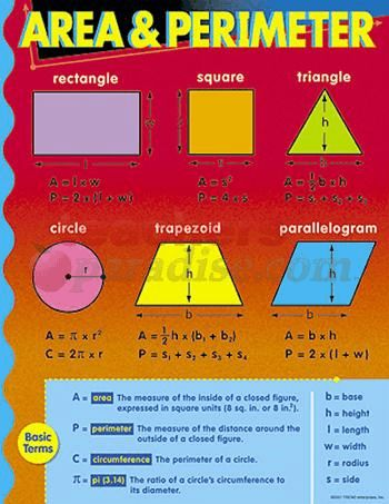 Geometry clipart learning material Area & Area X (17