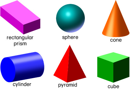 Geometry clipart solid figure Solids Geometric Art Clipart Geometric