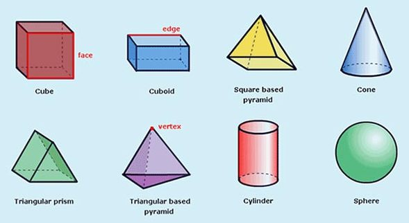 Geometry clipart solid figure Figure Solid O 11: and