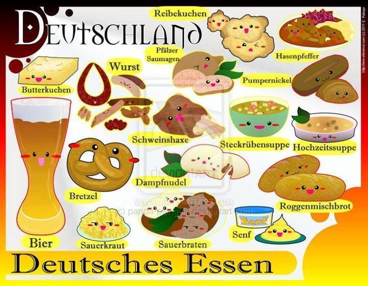 Germany clipart german food And Pin on Find ESSEN