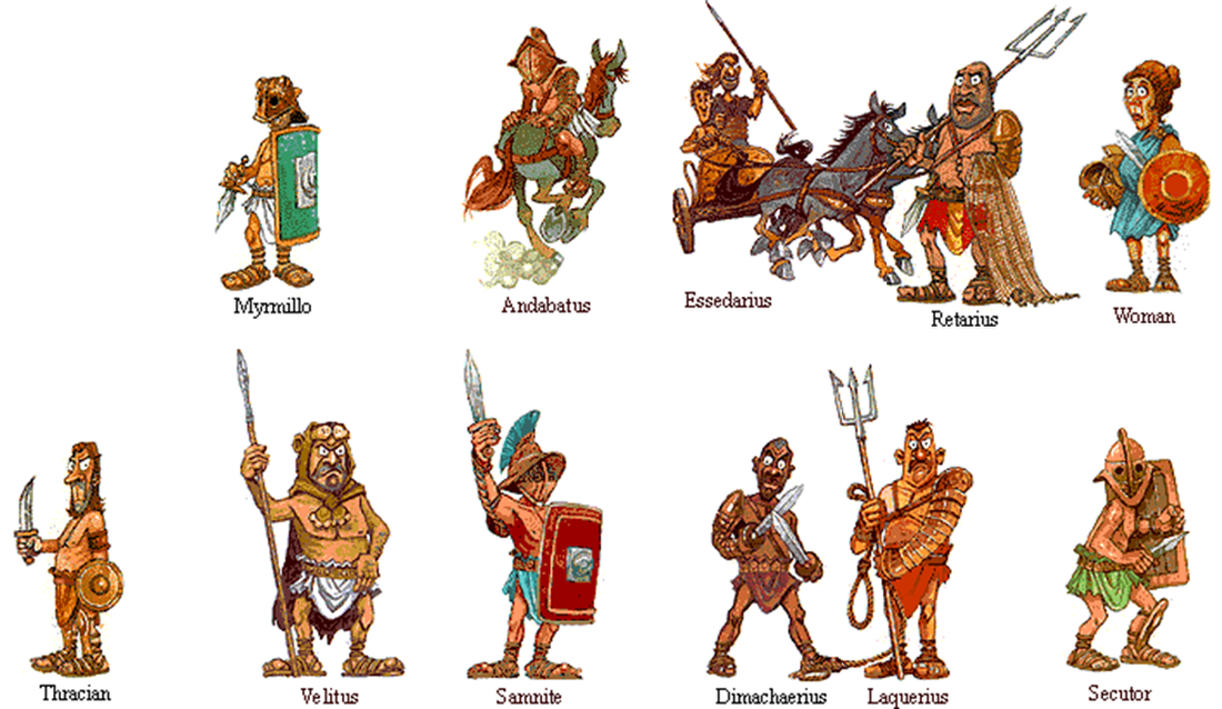 Gladiator clipart roman person Roman and to types gladiators