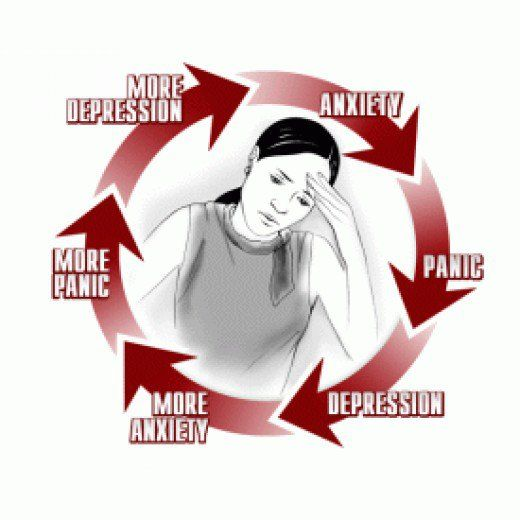 Depression clipart anxiety disorder Pinterest disorder Generalized Anxiety for