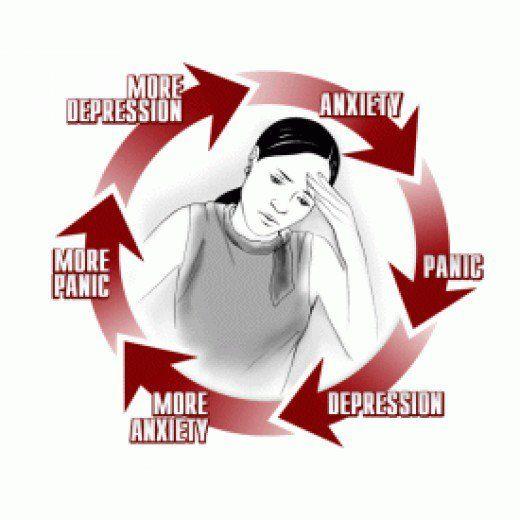 Lasagne clipart bipolar disorder Alternative 25+ Anxiety Generalized Treatments