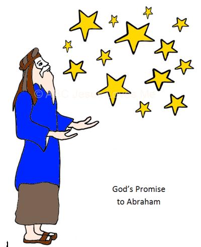 Gods clipart abraham Jesus on Abraham's patiently Objective: