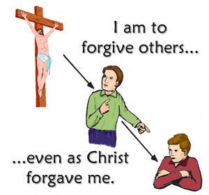 Heaven clipart jesus forgiveness 18 Lesson Practical to am