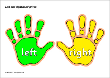 Gods clipart left hand Hand at seated Right Zone