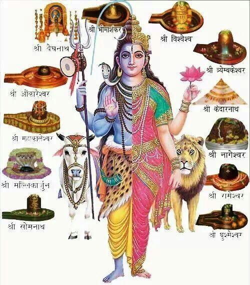 Gods clipart mahadev 507 best Pin more this