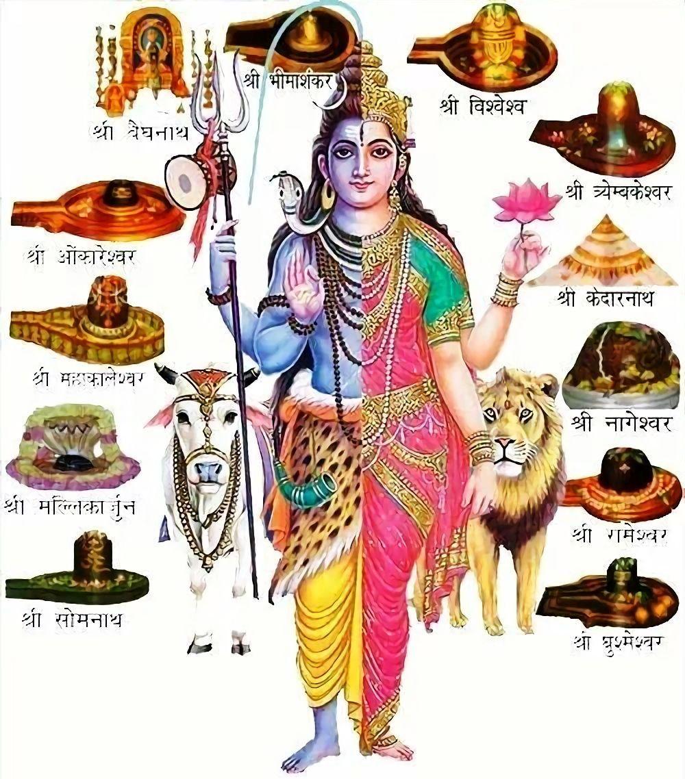 "Gods clipart parvati Parvati hinducosmos: Pinterest "" Tantra"