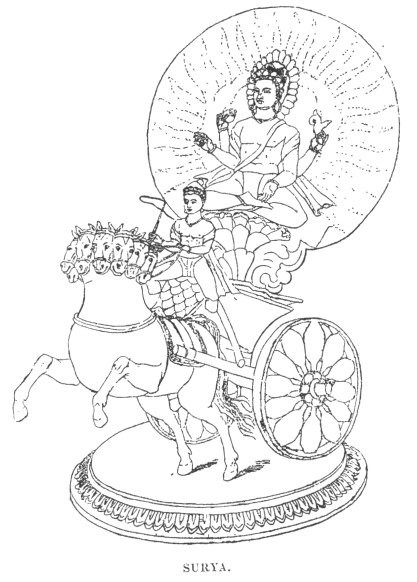 Gods clipart surya The and Hindu SURYA Vedic