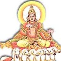 Gods clipart surya God lordsuryawallpaper kali hindu Pictures