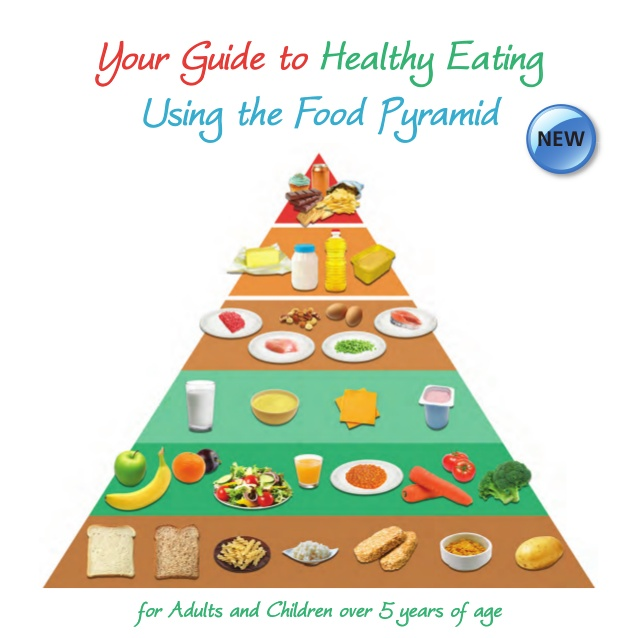 Grain clipart healthy meal Pyramid Healthy collection grow Clipart