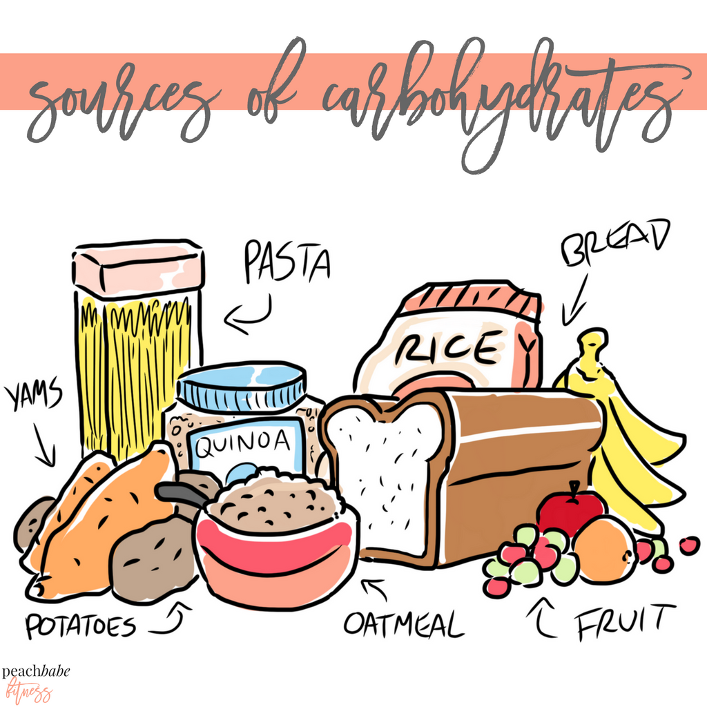 Grain clipart source carbohydrate Peachbabe Guide and Dieting IIFYM