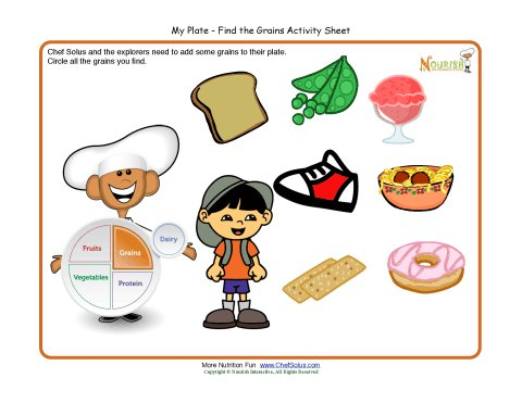 Grain clipart food group Plate Food a Make Children