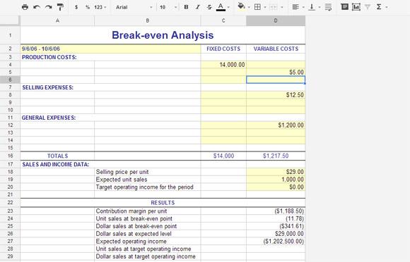 Graph clipart break even analysis Analysis Break Spreadsheet Templates using