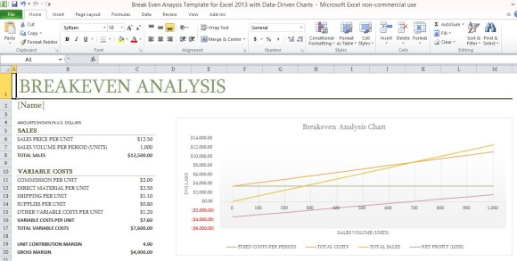 Graph clipart break even analysis Driven With Excel Charts Data