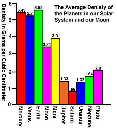Graph clipart child Clip Order Download Planets in