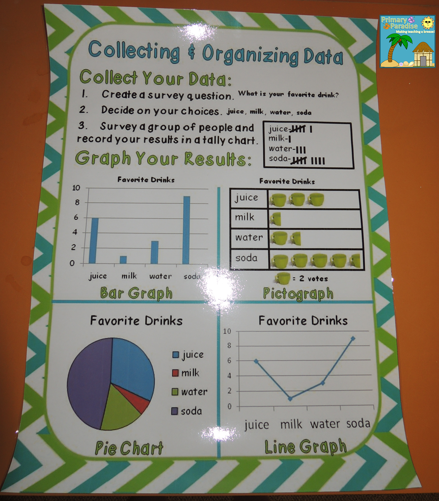 Graph clipart data gathering Math Posters Data and Project
