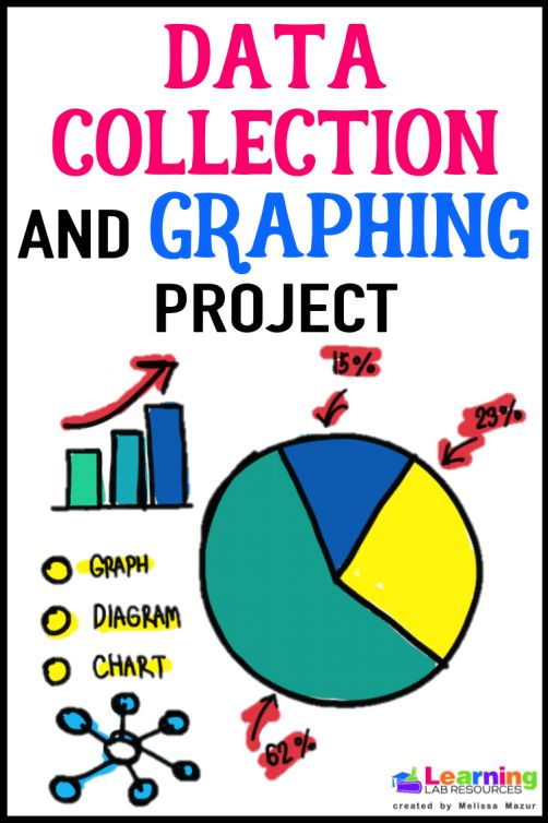 Graph clipart data gathering To collection this and concepts