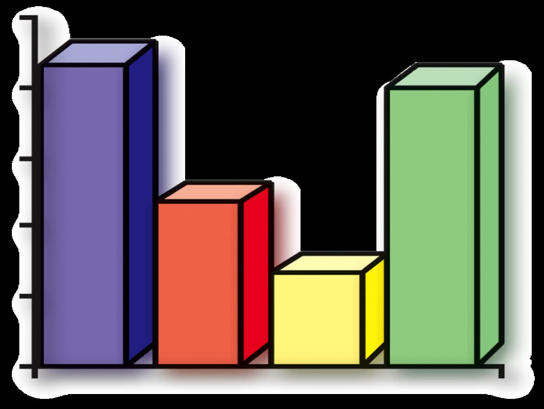 Graph clipart data handling ThingLink Graphs