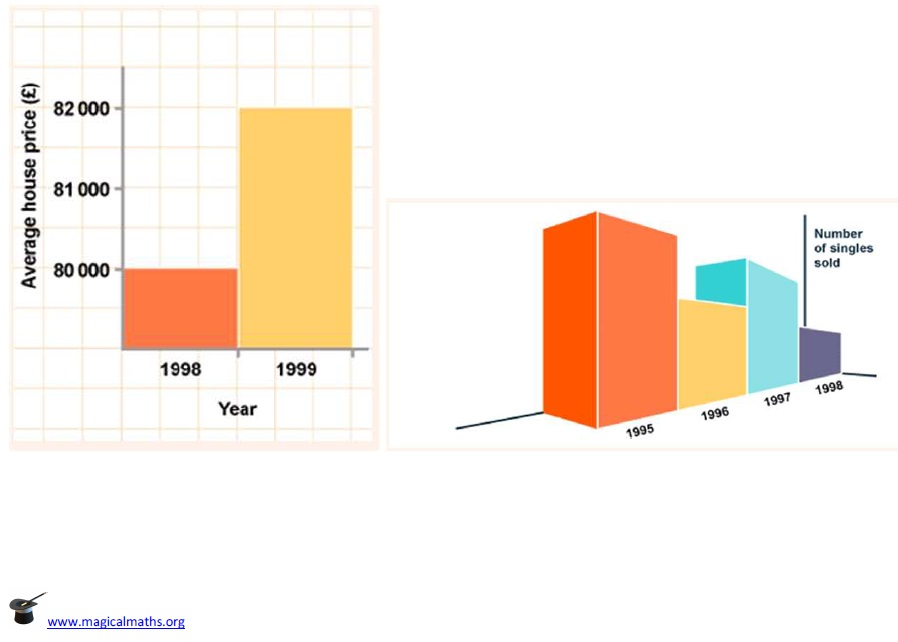 Graph clipart data handling  worksheet be so graphs