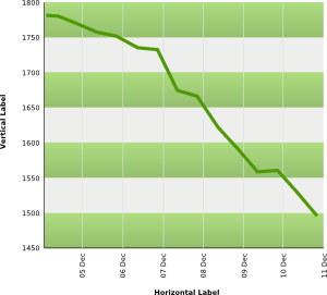 Graph clipart downward Down Graph Art Clip Line