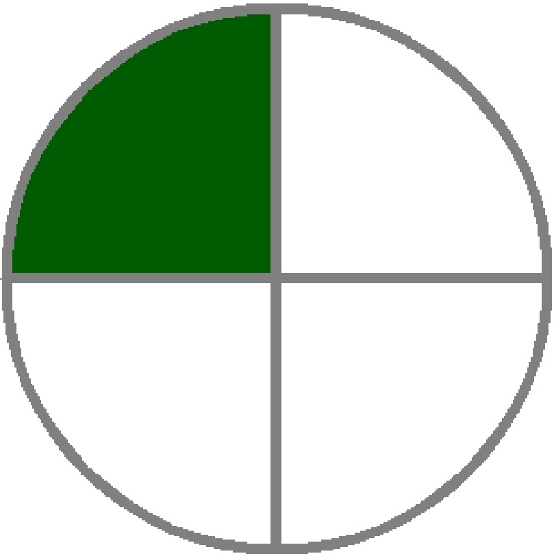Graph clipart fraction 1 Fractions pie 4 green