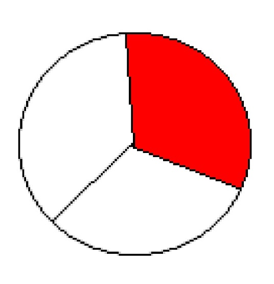 Graph clipart fraction 1 Fractions pie 4 red