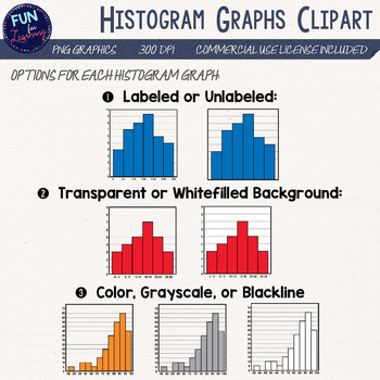 Graph clipart histogram Pay Teachers Learning Graphs by