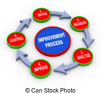 Graph clipart most improved Improvement Improvement flow royalty improvement