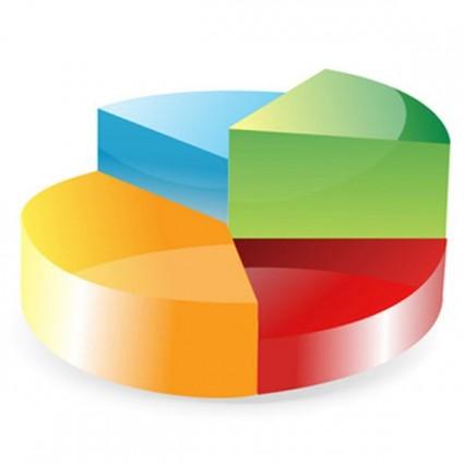 Graph clipart pie chart Art Art 5 Free Clip