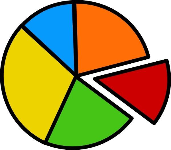 Graph clipart pie chart Open Pie clip drawing Chart