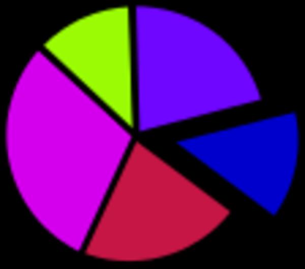 Graph clipart pie chart Pie Clip Graph Download –