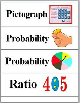 Graph clipart probability and statistics Data ideas Wall handpicked Education