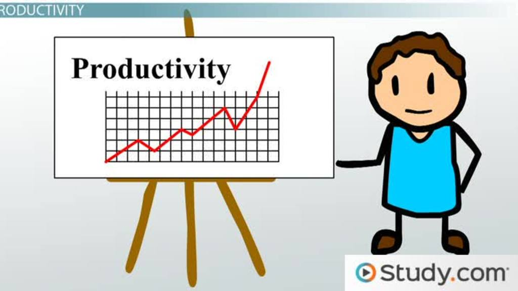 Graph clipart productive & and Productivity The com