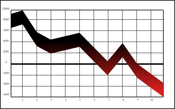 Graph clipart recession As: online com art at