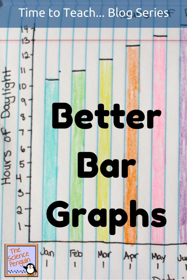 Graph clipart recording data Better 107 on Pinterest Graphs