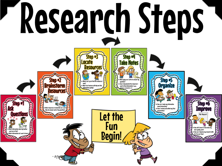 Graph clipart research finding With Great with to use